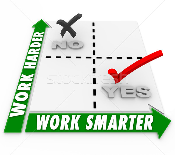 Stock photo: Work Smarter Vs Harder Matrix Choice Better Efficiency Productiv