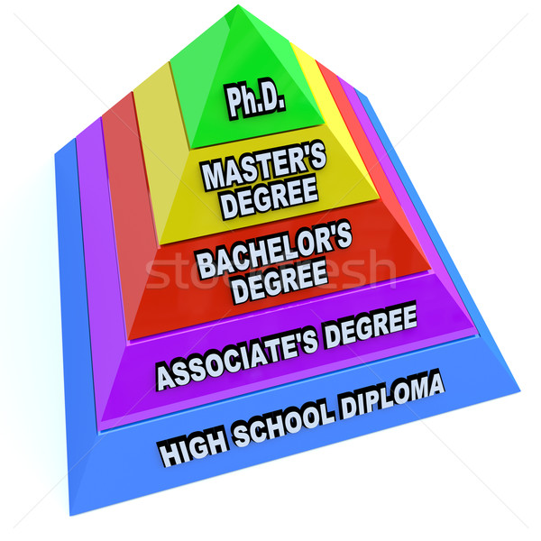 Higher Learning Education Degrees - Pyramid of Knowledge Stock photo © iqoncept