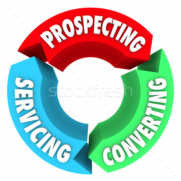 Prospecting Converting Servicing Sales Life Cycle Process Proced Stock photo © iqoncept