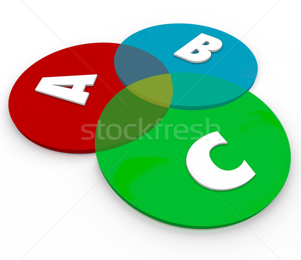ABC Letters Venn Diagram Three Principles 3 Elements Common Grou Stock photo © iqoncept