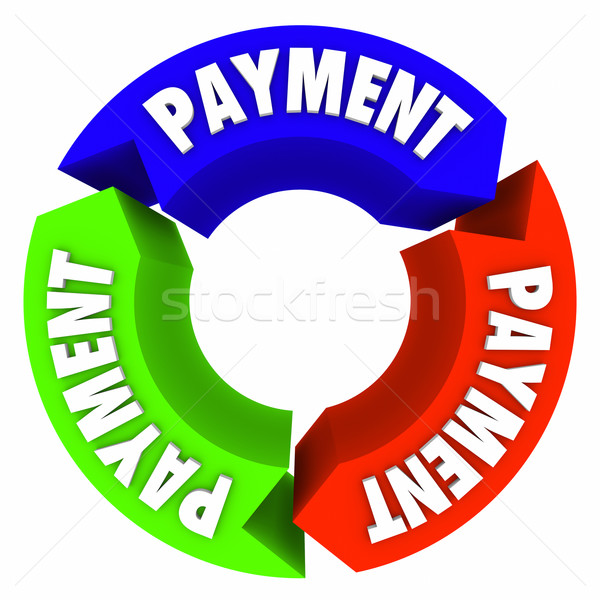 Payment Cycle Recurring Renewal Plan Arrow Words Stock photo © iqoncept