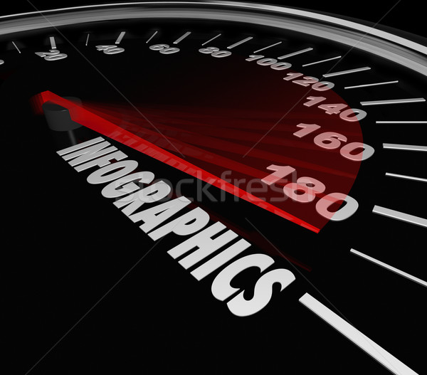 Infographics Speedometer Illustrated Data Graph Information Stock photo © iqoncept