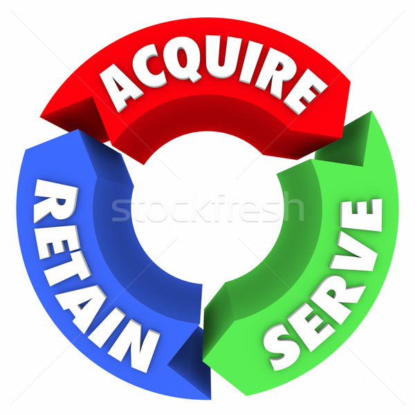 Acquire Serve Retain Three Arrows Circle Business Pattern Cycle Stock photo © iqoncept