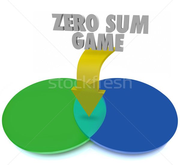 Zero Sum Game Venn Diagram Circles Balance Equal Win Loss Stock photo © iqoncept