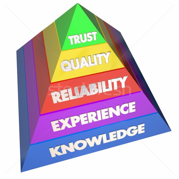 Bizalom minőség tapasztalat piramis 3d illusztráció cég Stock fotó © iqoncept