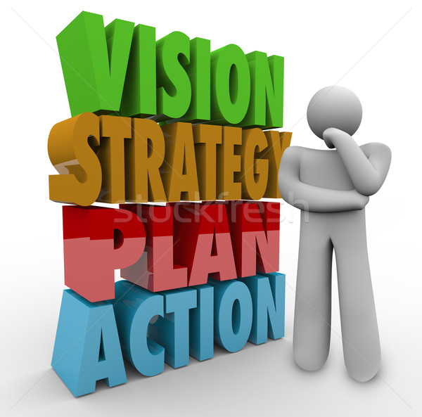 Vision Strategy Plan Action Thinker Beside 3D Words Stock photo © iqoncept
