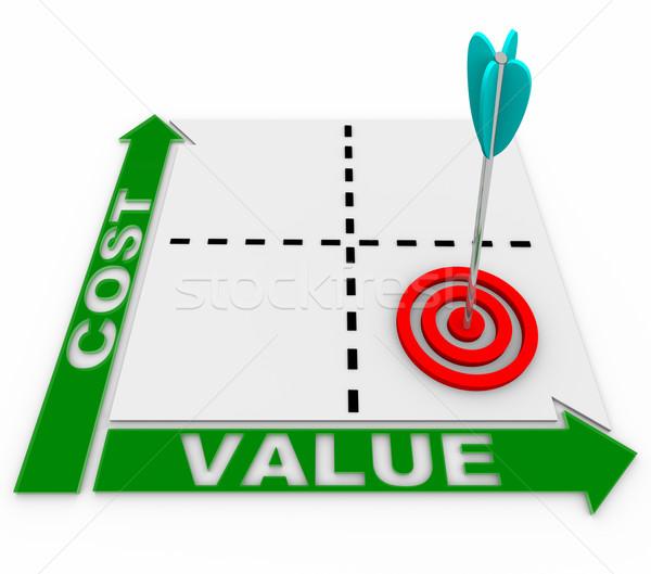 Maliyet değer matris ok hedef grafik Stok fotoğraf © iqoncept