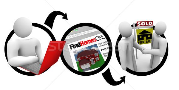 Online talál otthon vásárol diagram személy Stock fotó © iqoncept