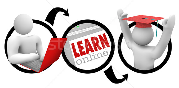 Going Online to Learn - Education Stock photo © iqoncept