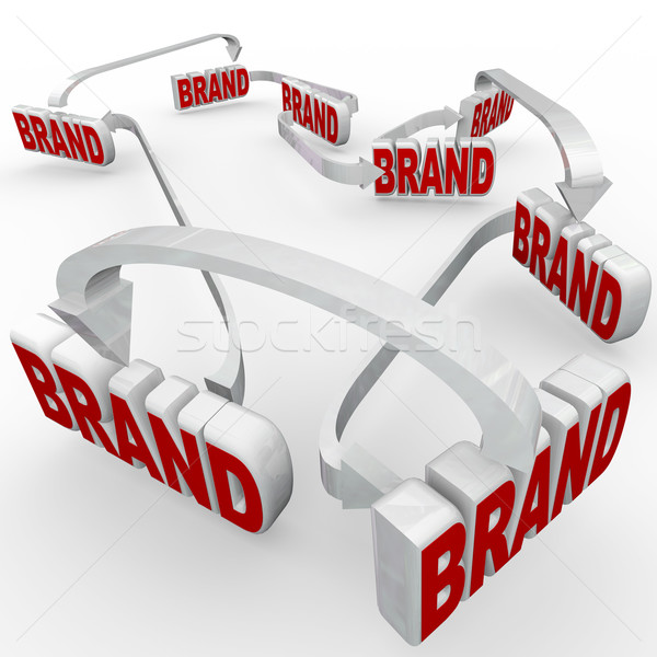 Brand Reinforced Connected Advertising Marketing Stock photo © iqoncept