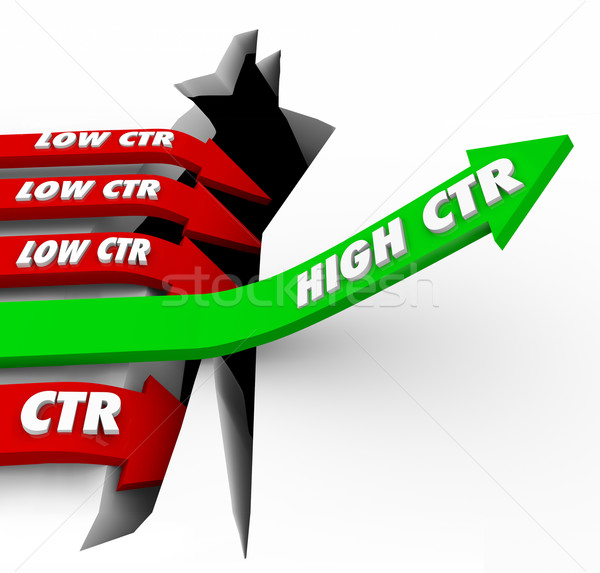 High vs Low CTR Click Through Rate Online Advertising Great Perf Stock photo © iqoncept