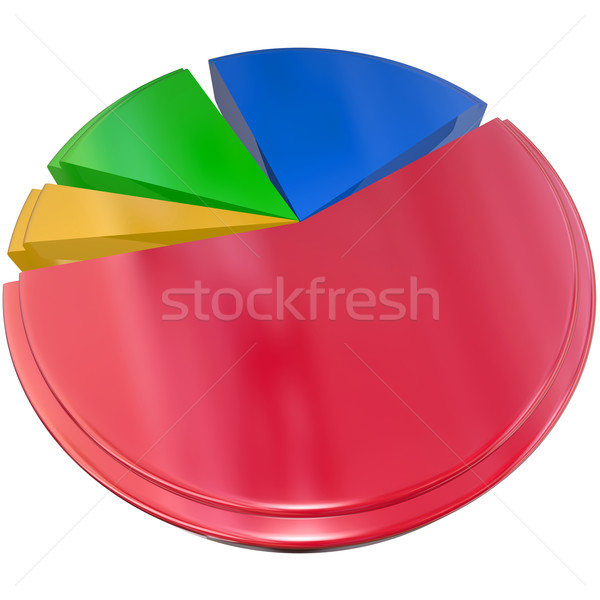 Stock photo: Survey Results Answers Pie Chart Market Research Intelligence