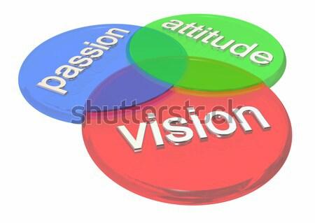 Necessidade diagrama círculos negócio traçar conceito Foto stock © iqoncept