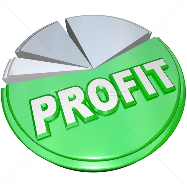 Profit Pie Chart Revenue Split Profits Vs Costs Stock photo © iqoncept