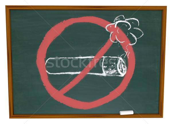 No Smoking Symbol on Chalkboard Stock photo © iqoncept