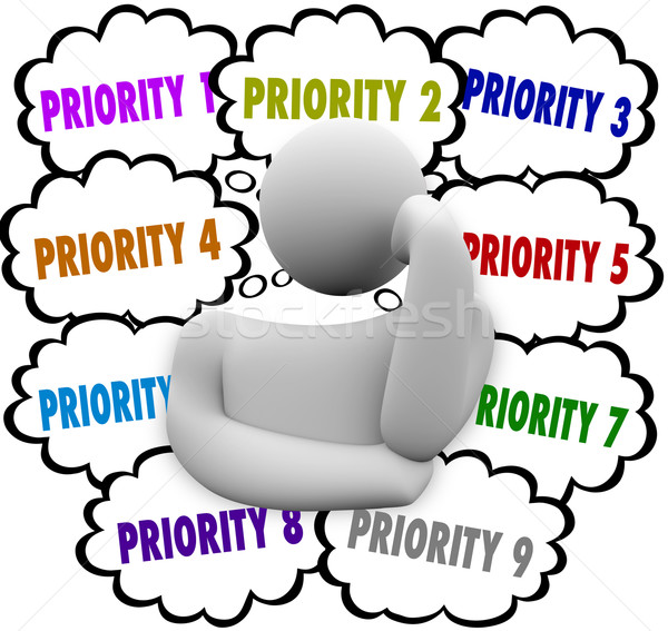 Priority Thought Clouds Ordering Most Important Jobs Tasks Stock photo © iqoncept