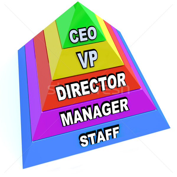 Pyramid of Chain of Command Levels in Organization Stock photo © iqoncept