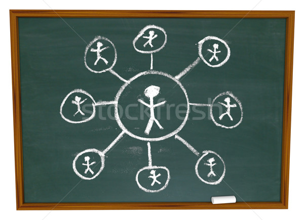 Social Network - Connections Drawn on Chalkboard Stock photo © iqoncept