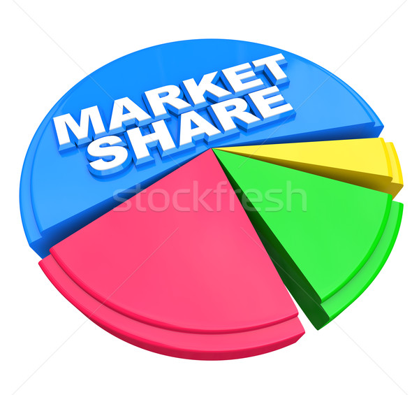 Market Share - Words on Pie Chart Graph Stock photo © iqoncept
