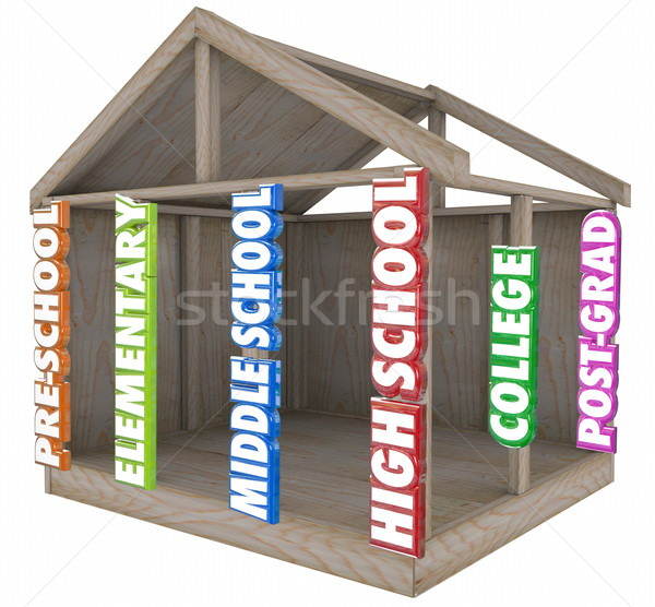 School Grades Levels Strong Foundation Education Building Beams Stock photo © iqoncept