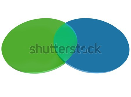 Blue Green Venn Diagram Two Circles Overlapping Stock photo © iqoncept