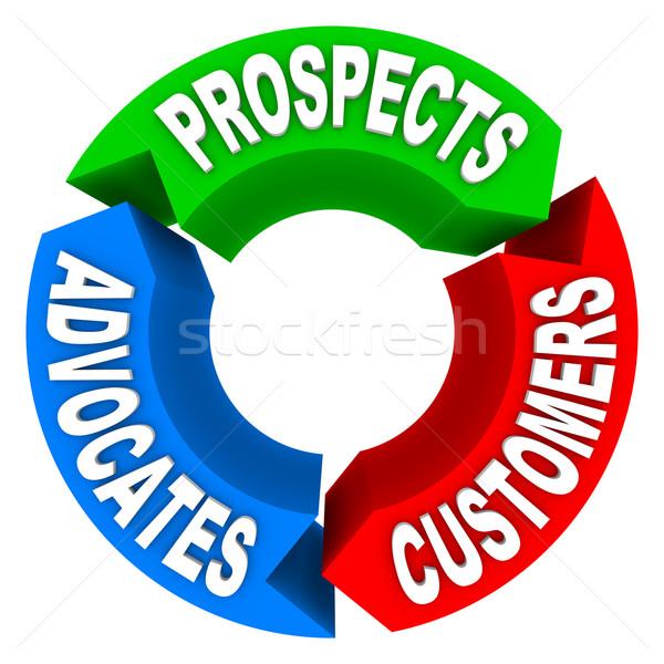 Klant klanten drie pijlen Stockfoto © iqoncept