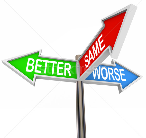 Better Same Worse Words Direction Three 3 Way Road Sign Improvem Stock photo © iqoncept