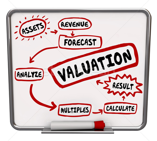 Stock photo: Valuation Calculating Company Business Worth Value Cost Price