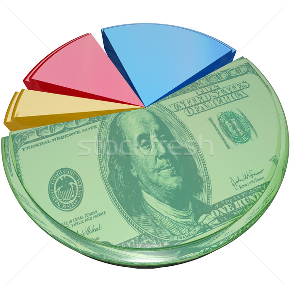 Money Pie Chart Taxes Fees Costs Share Percent Stock photo © iqoncept