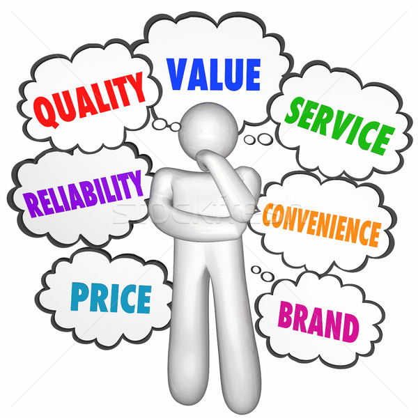 Quality Value Service Best Product Company Thinker Thought Cloud Stock photo © iqoncept