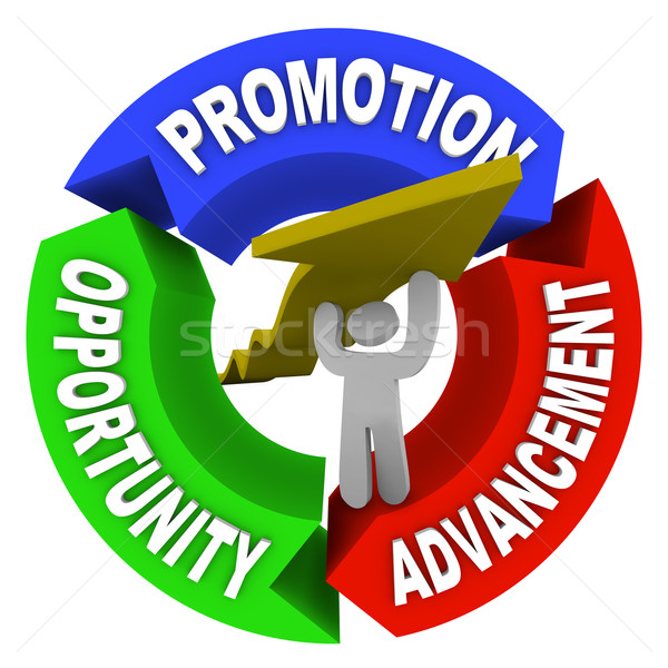 Promotion Advancement Opprotunity Man Lifting Career Arrow Stock photo © iqoncept