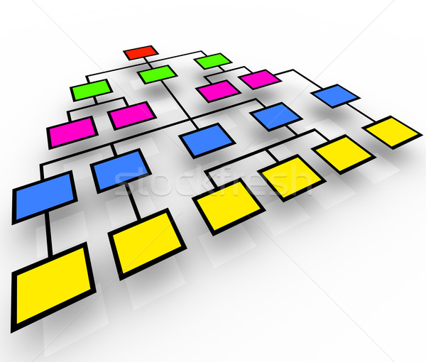 Organizational Chart - Colorful Boxes Stock photo © iqoncept