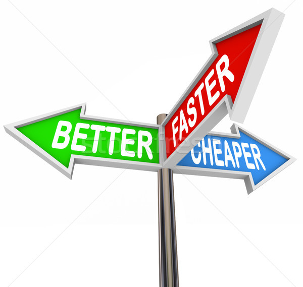 Better Faster Cheaper Three Benefits Features Signs Stock photo © iqoncept
