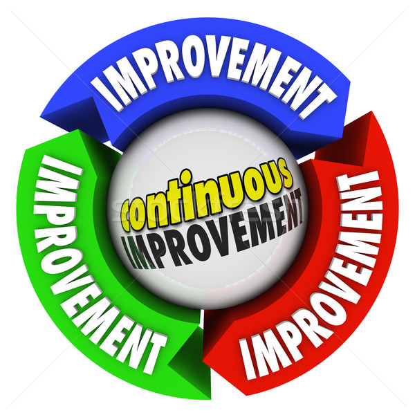 Continuous Improvement Three Arrow Circle Constant Growth Stock photo © iqoncept