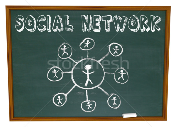 Social Network - Connections and Words on Chalkboard Stock photo © iqoncept