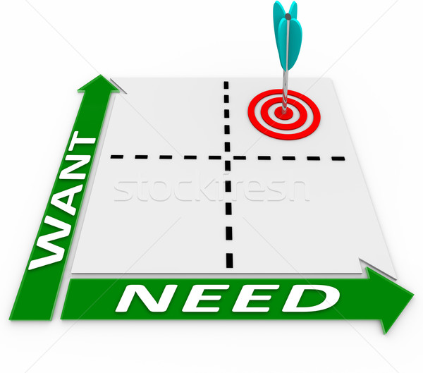 Wants Needs Matrix Choose Important Things Priorities Stock photo © iqoncept