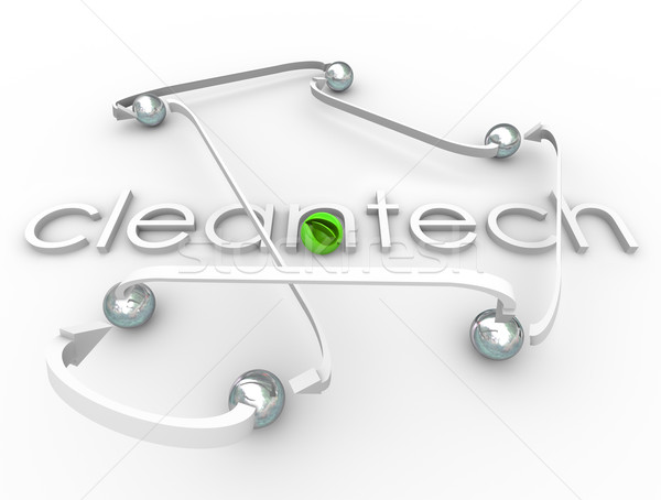 Cleantech Word Renewable Power Energy Resource Business Stock photo © iqoncept