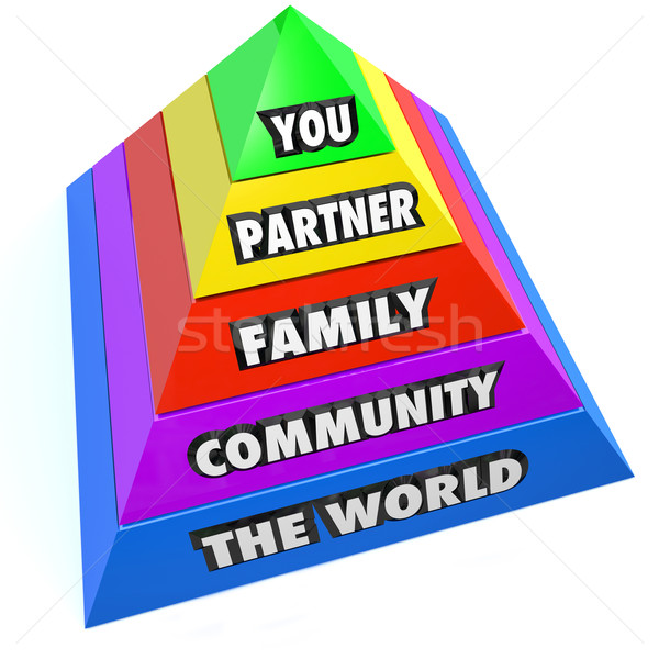 Personal Connections You Partner Family Community World Stock photo © iqoncept