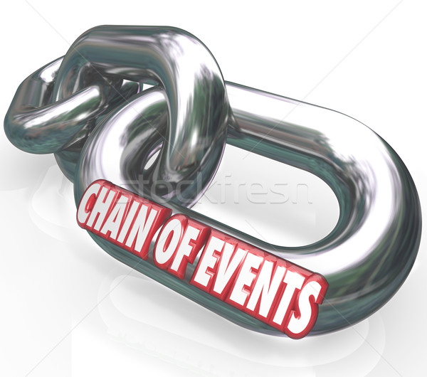 Chain of Events Timeline History Past 3d Words Calendar Stock photo © iqoncept
