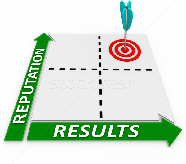 Reputation Results Matrix Outcome Success Reliable Trust Stock photo © iqoncept