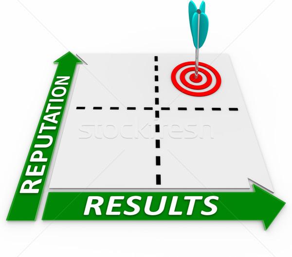 Risultati matrice risultato successo affidabile fiducia Foto d'archivio © iqoncept