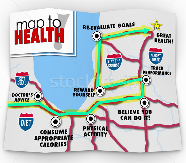 Map to Health Words Leading You to Diet Exercise Plan Goal Stock photo © iqoncept