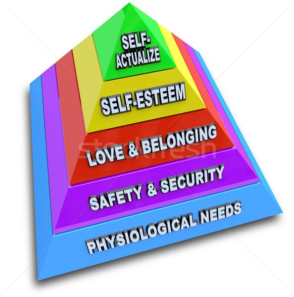 Hierarchy of Needs Pyramid - Maslow's Theory Illustrated Stock photo © iqoncept