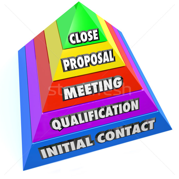 Sales Pipeline Pyramid Steps Qualify Leads Meet Proposal Close S Stock photo © iqoncept