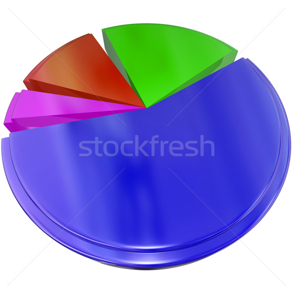 Survey Results Answers Pie Chart Market Research Intelligence Stock photo © iqoncept