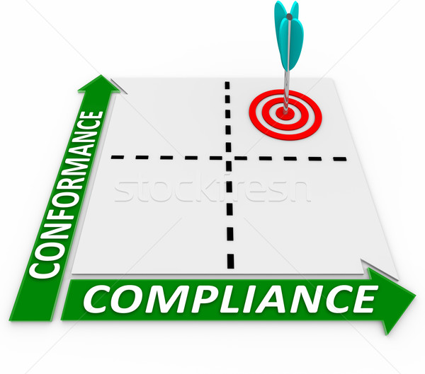 Conformance Vs Compliance Matrix Follow Business Rules Regulatio Stock photo © iqoncept