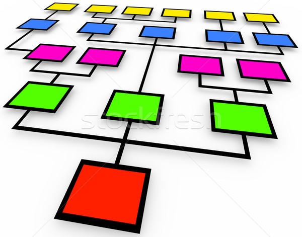 Organizational Chart - Colored Boxes Stock photo © iqoncept