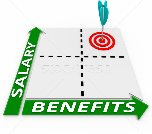 Salary Vs Benefits on a Matrix Chart Higher Lower Compensation C Stock photo © iqoncept