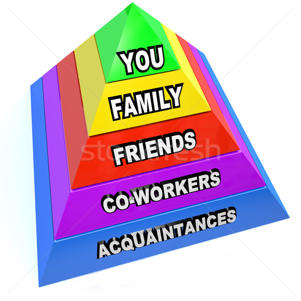 Pyramid of Personal Communication Network Relationships Stock photo © iqoncept