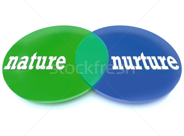 Nature vs Nurture - Venn Diagram Stock photo © iqoncept